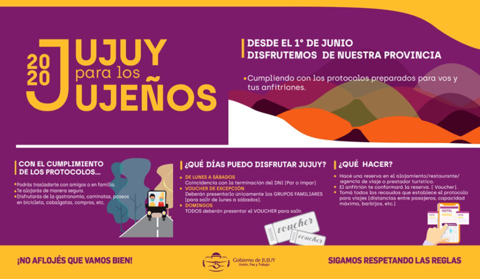 """Reactivación turística con """"Jujuy para los jujeños"""" - Jujuy OnLine ..."""